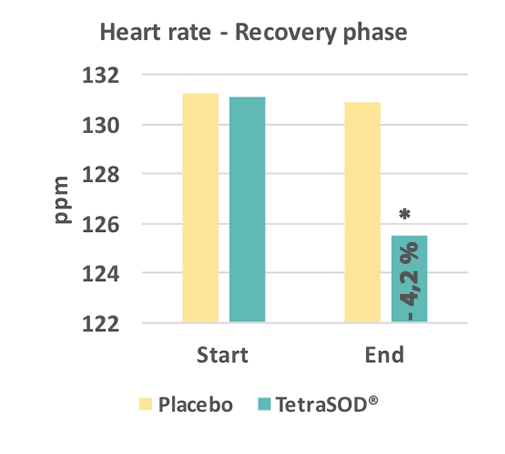 heart-rate-recovery-1